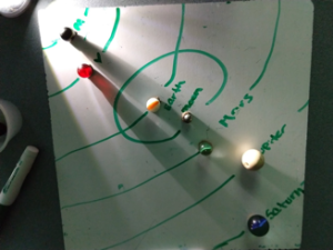 Several marbles, representing planets, placed on a diagram of the solar system.